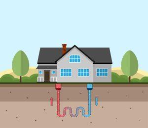 Comment se chauffer écologiquement ? Avec la géothermie !