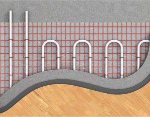Avantages d'un plancher chauffant électrique